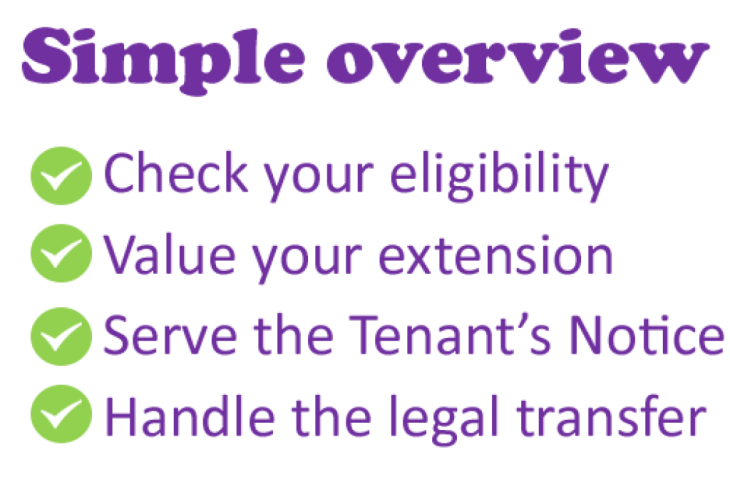 Lease Extension Process