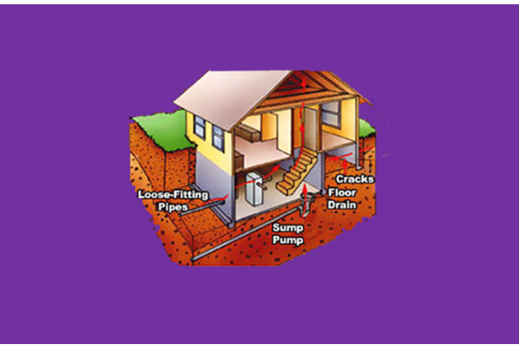 Radon Testing: what happens if my property is in a radon affected area?