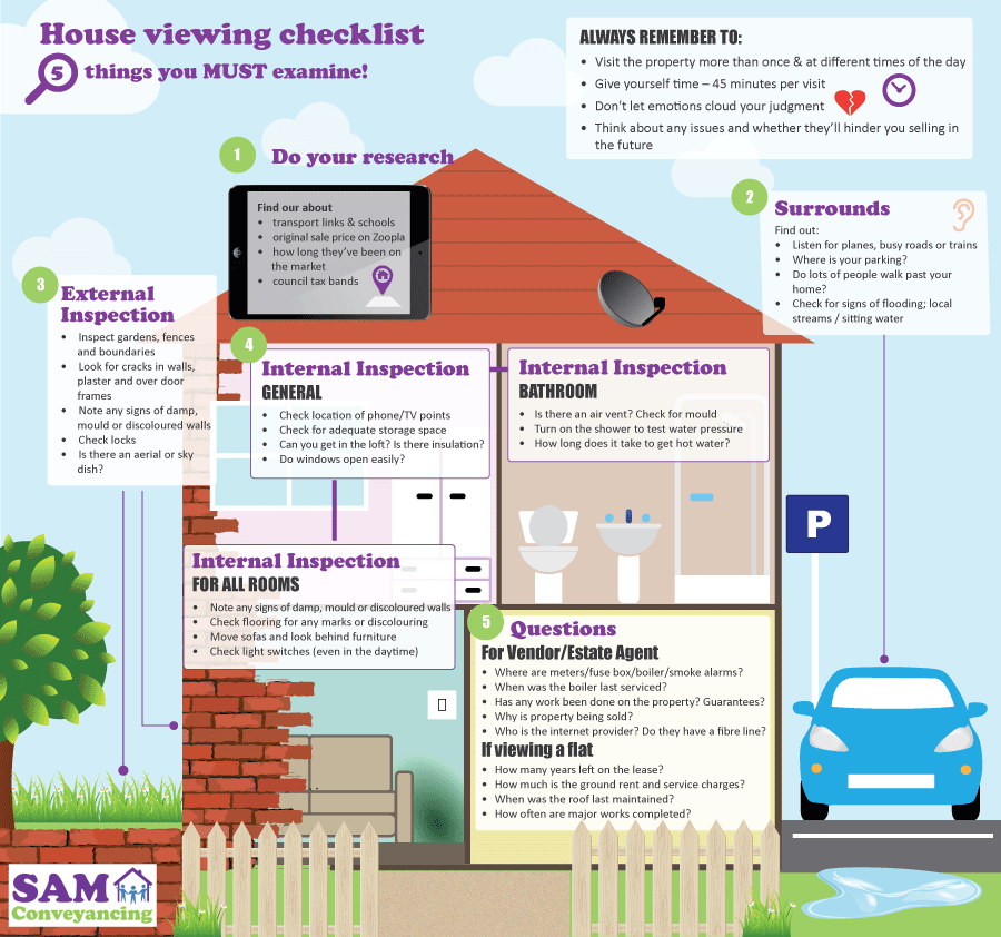 house viewing checklist part 5